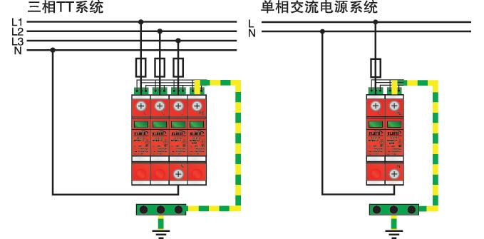 1/fm电源防雷器